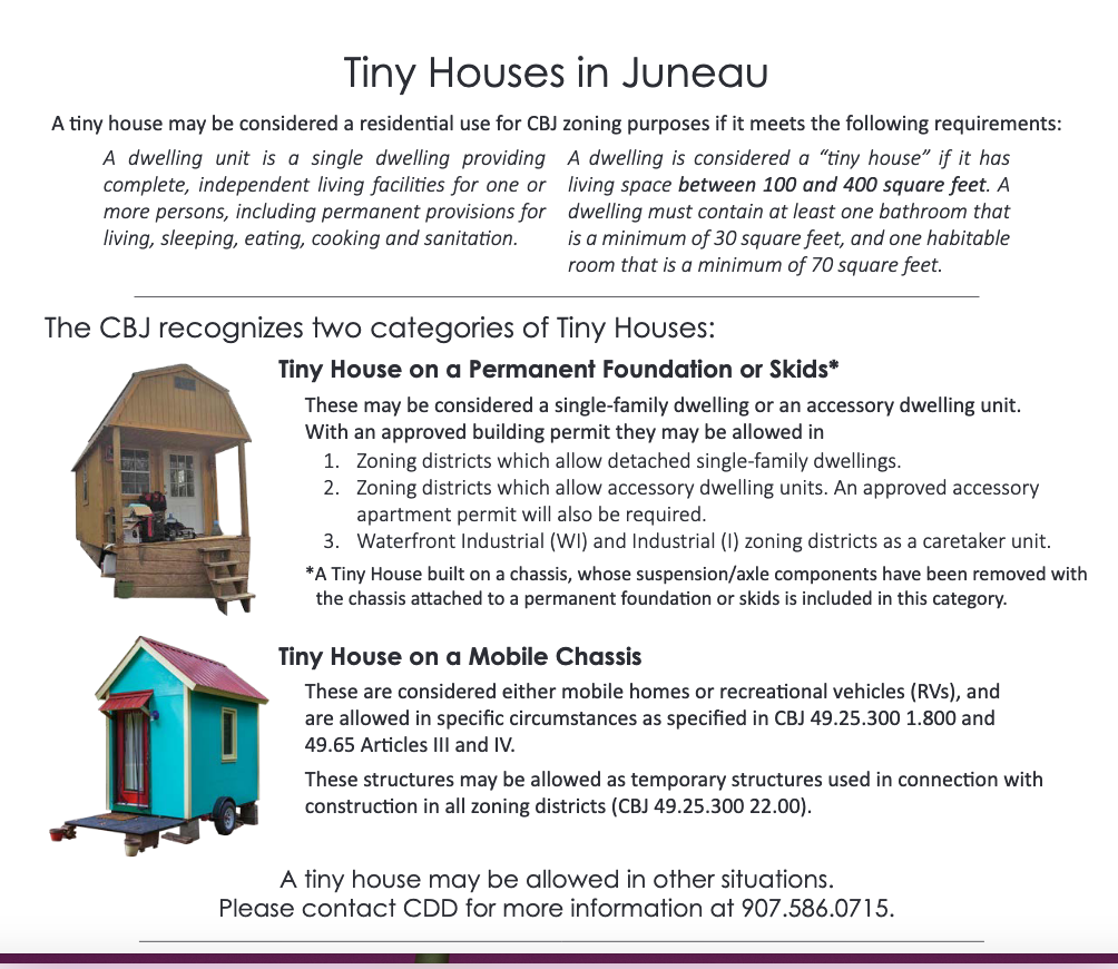 Tiny Houses In Juneau